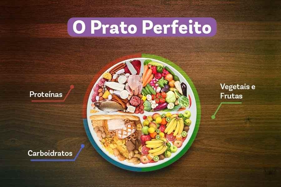 Alimentação saudável e o prato perfeito: como melhorar a nutrição dos nossos filhos?